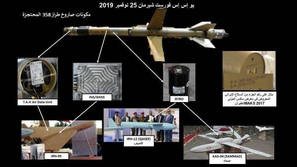البنتاجون الأمريكي يفضح الحوثيين ومزاعم تصنيعهم العسكري ويؤكد.. أسلحة إيران تقتل اليمنيين  - (صور وتفاصيل)
